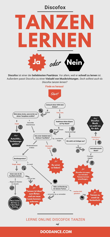 Soll ich Discofox Tanzen Lernen_Doodance_Infografik